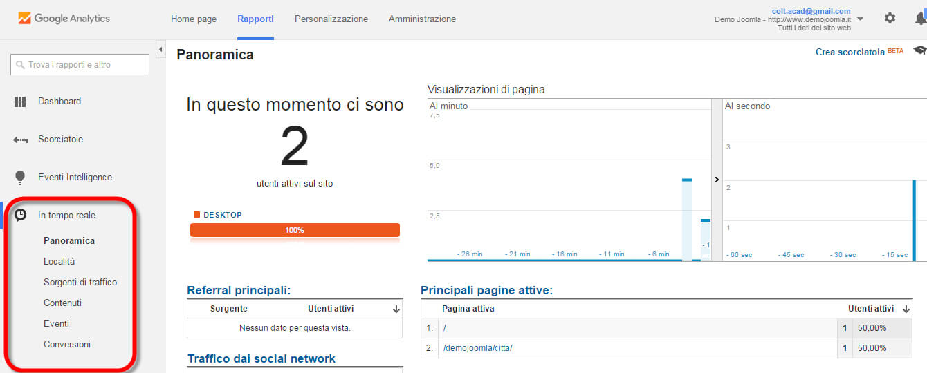 Google analytics in tempo reale